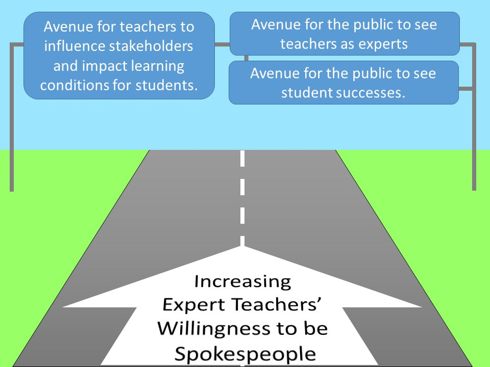 Avenue for teachers to influence stakeholders and impact learning conditions for students. Avenue for the public to see teachers as experts Avenue for