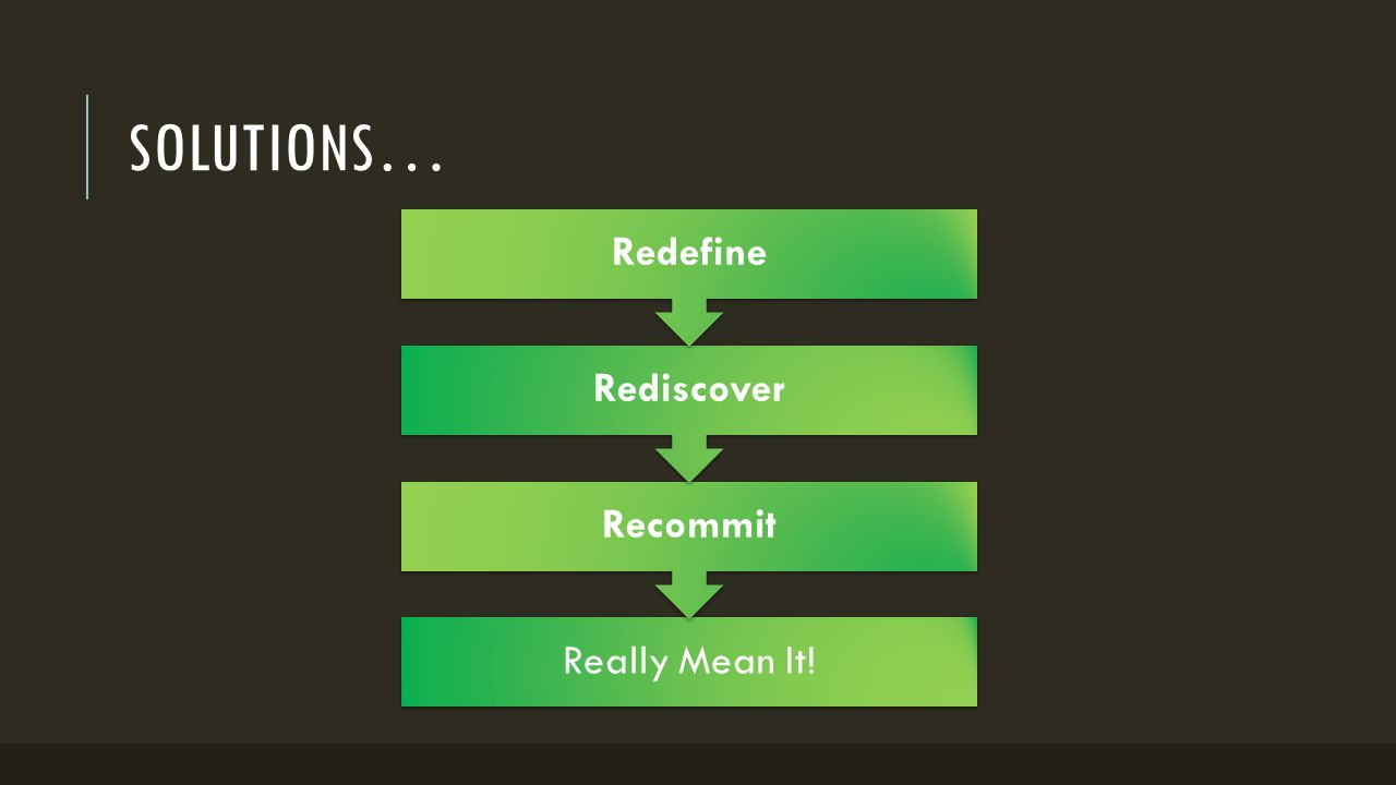 SOLUTIONS… Really Mean It! Recommit Rediscover Redefine
