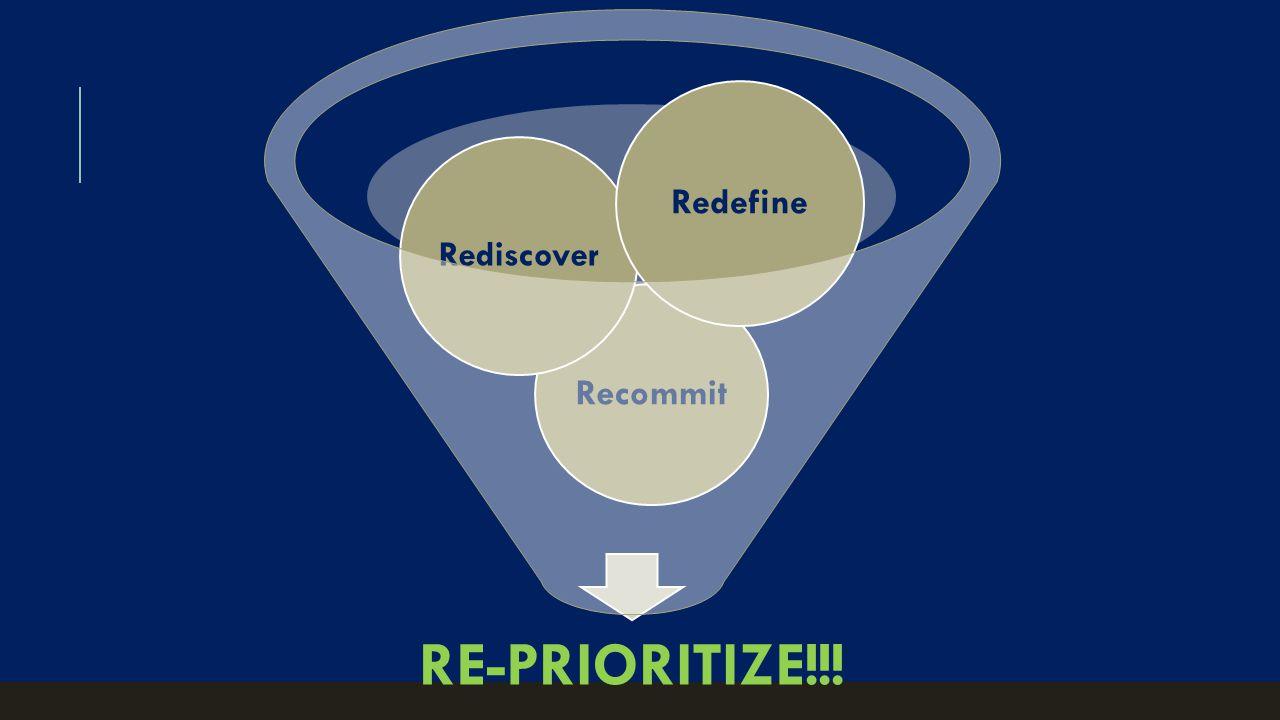 RE-PRIORITIZE!!! Recommit Rediscover Redefine