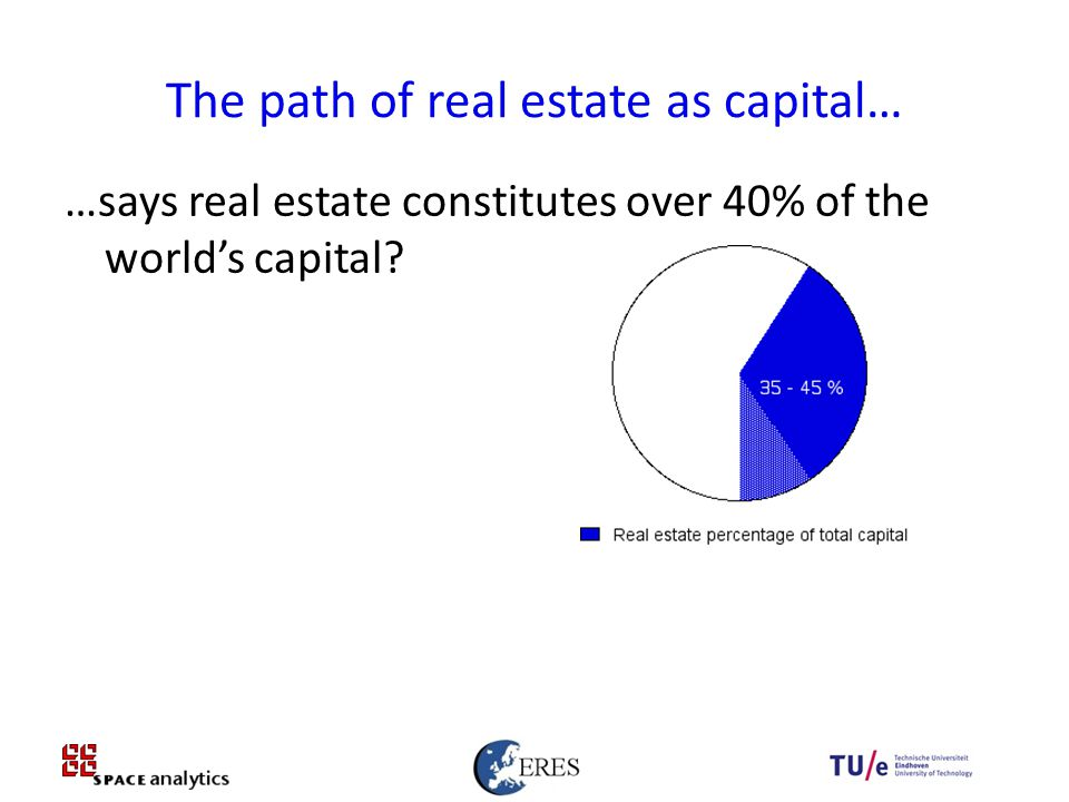 28 The path of real estate as capital… …says real estate constitutes over 40% of the world's capital