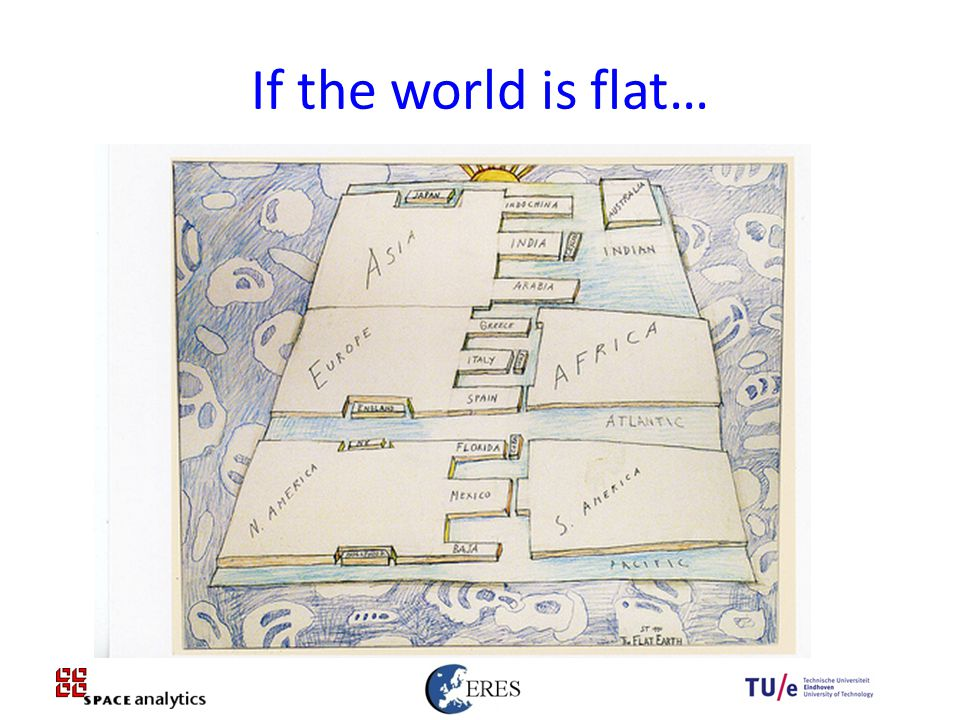 3 If the world is flat…