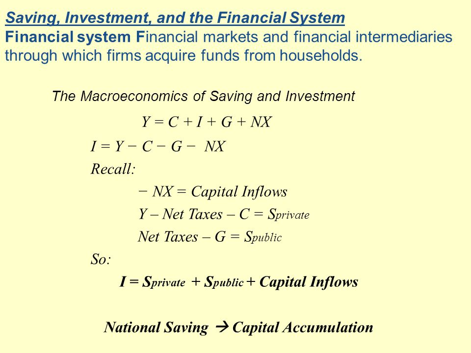 Saving, Investment, and the Financial System Financial system Financial markets and financial intermediaries through which firms acquire funds from households.