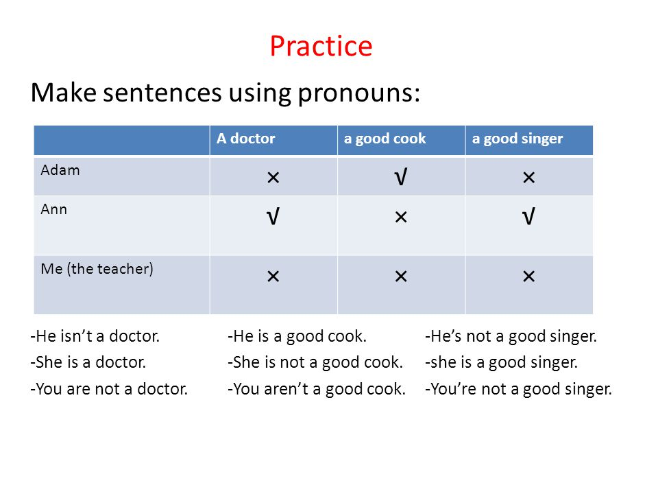 Practice Make sentences using pronouns: -He is cooking a meal for them.-He isn't writing an email for them.