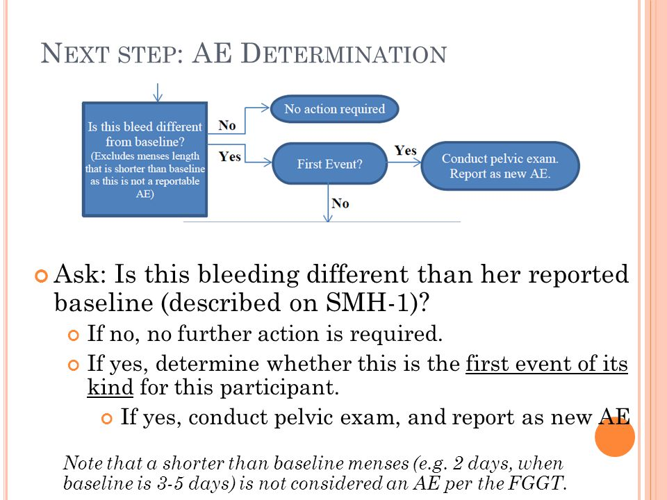 N EXT STEP : AE D ETERMINATION Ask: Is this bleeding different than her reported baseline (described on SMH-1).