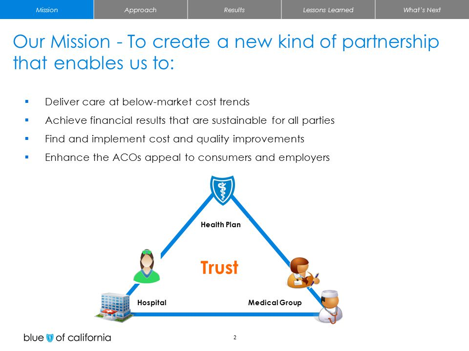 2 Our Mission - To create a new kind of partnership that enables us to:  Deliver care at below-market cost trends  Achieve financial results that are sustainable for all parties  Find and implement cost and quality improvements  Enhance the ACOs appeal to consumers and employers Health Plan Medical GroupHospital Trust MissionApproachResultsLessons LearnedWhat's Next