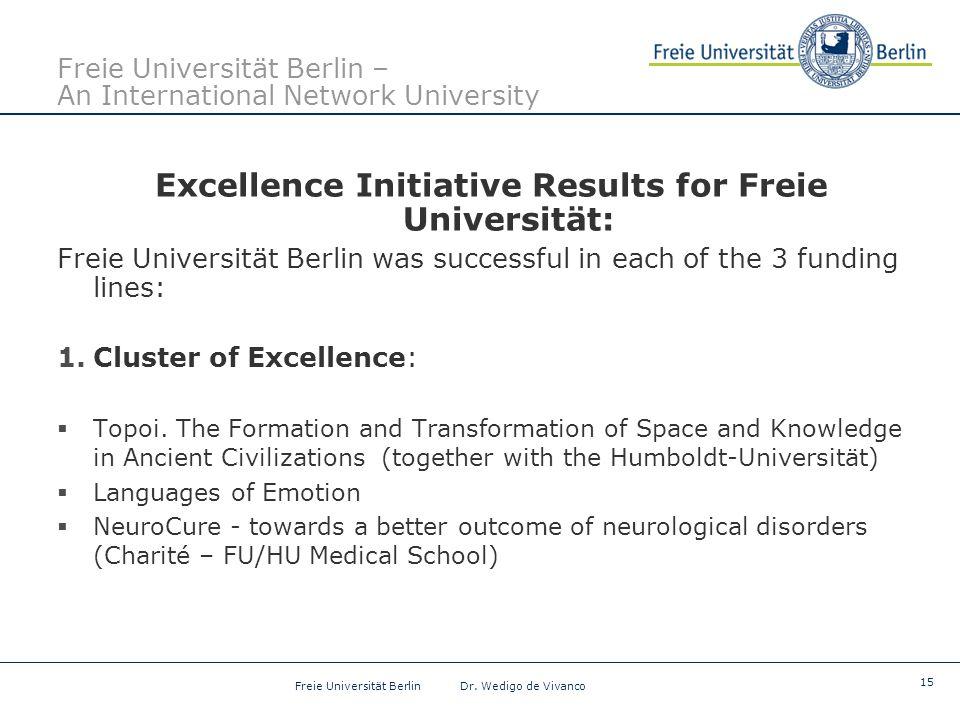 15 Freie Universität Berlin Dr.