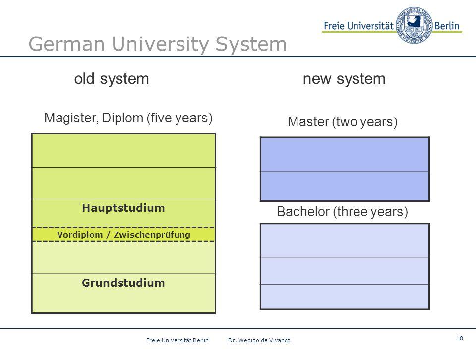 18 Freie Universität Berlin Dr.