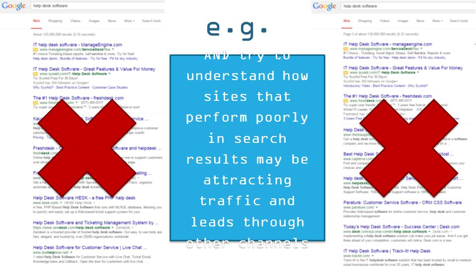 e.g. AND try to understand how sites that perform poorly in search results may be attracting traffic and leads through other channels
