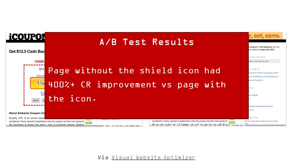 Via Visual Website OptimizerVisual Website Optimizer A/B Test Results Page without the shield icon had 400%+ CR improvement vs page with the icon.