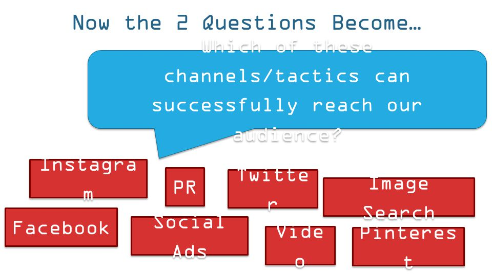 Now the 2 Questions Become… Twitte r PR Social Ads Vide o Instagra m Pinteres t Image Search Facebook Which of these channels/tactics can successfully