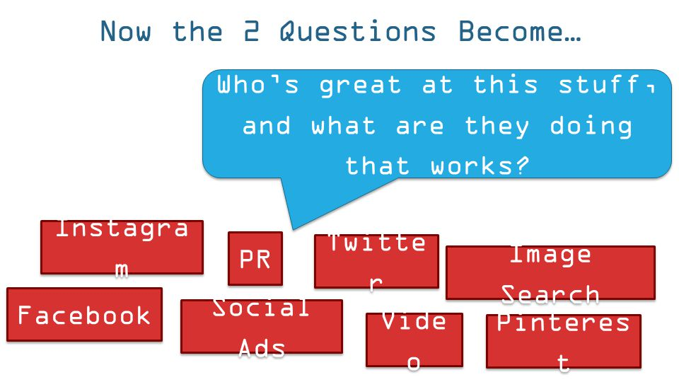 Now the 2 Questions Become… Twitte r PR Social Ads Vide o Instagra m Pinteres t Image Search Facebook Who's great at this stuff, and what are they doi
