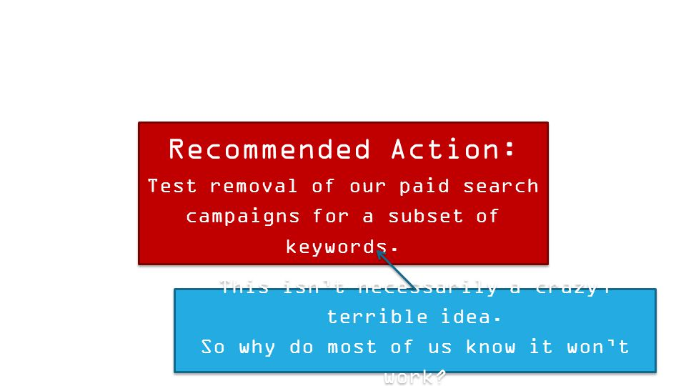 Recommended Action: Test removal of our paid search campaigns for a subset of keywords. Recommended Action: Test removal of our paid search campaigns