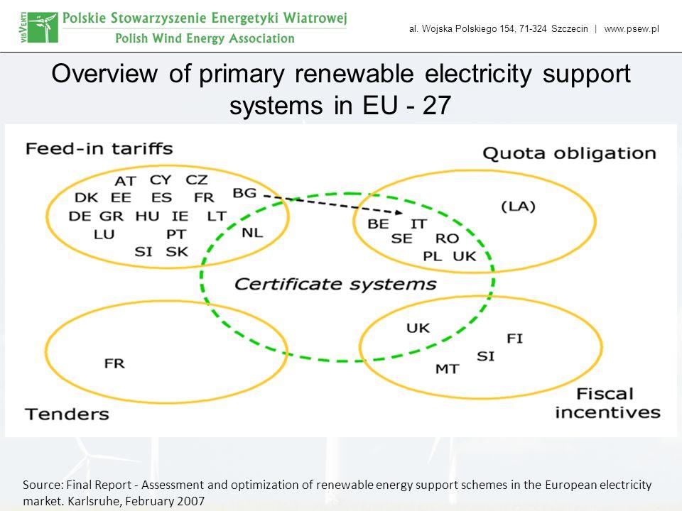 al. Wojska Polskiego 154, 71-324 Szczecin   www.psew.pl Overview of primary renewable electricity support systems in EU - 27 Source: Final Report - As