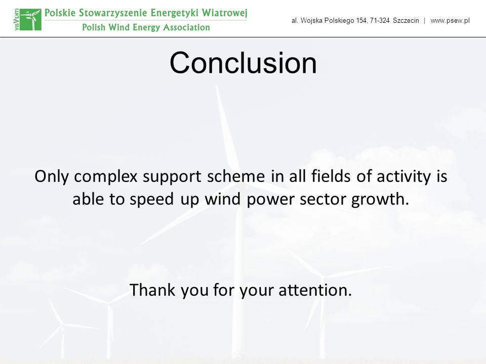 al. Wojska Polskiego 154, 71-324 Szczecin   www.psew.pl Conclusion Only complex support scheme in all fields of activity is able to speed up wind powe