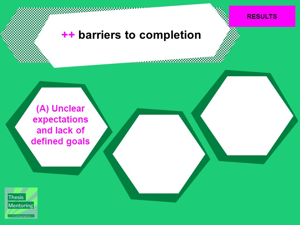 RESULTS ++ barriers to completion (A) Unclear expectations and lack of defined goals