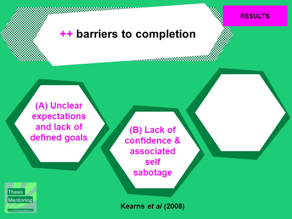 RESULTS ++ barriers to completion (B) Lack of confidence & associated self sabotage (A) Unclear expectations and lack of defined goals Kearns et al (2008)