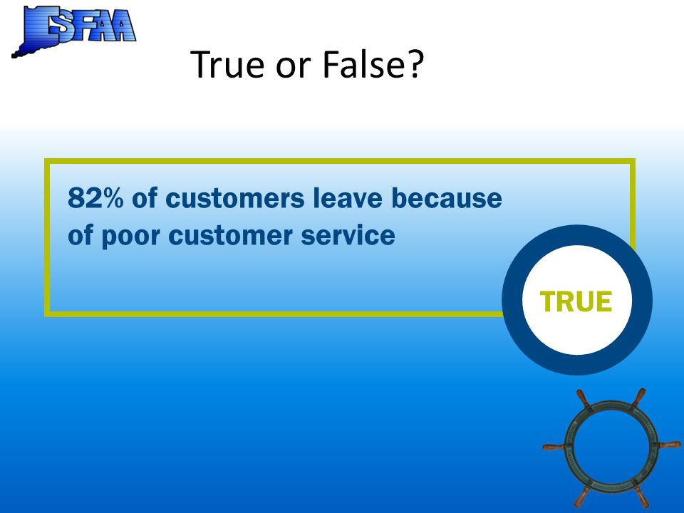 True or False 82% of customers leave because of poor customer service TRUE