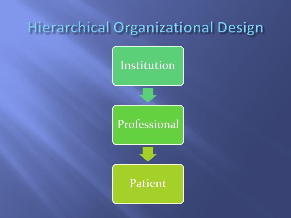 InstitutionProfessionalPatient