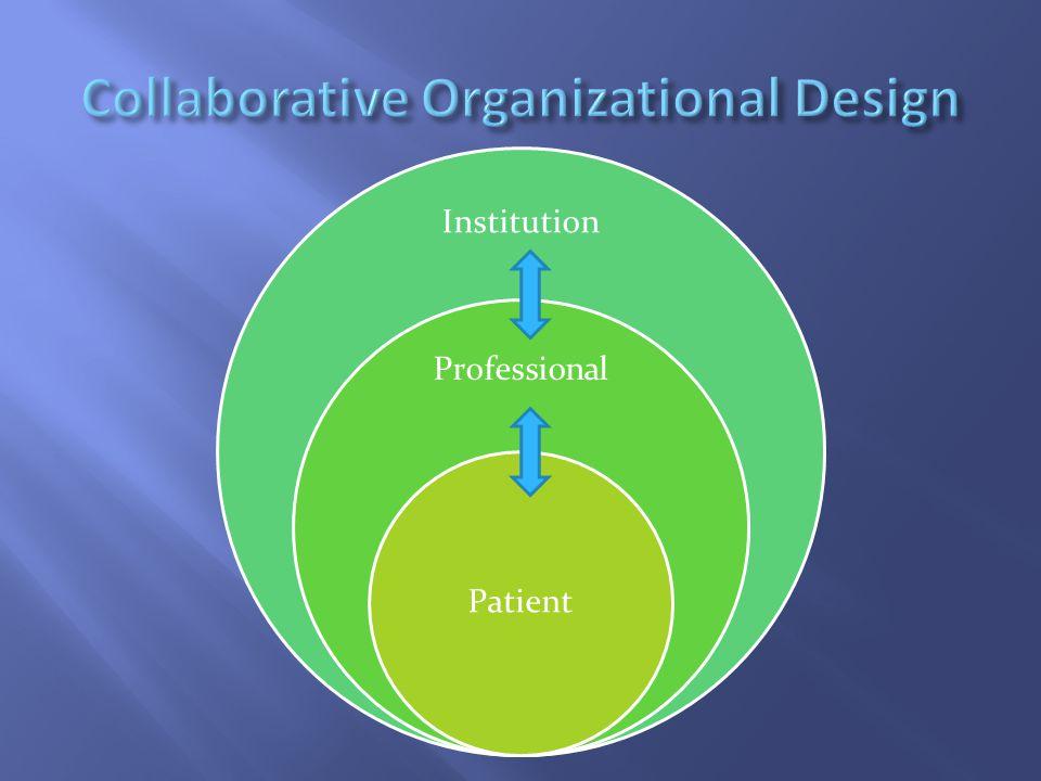 Institution Professional Patient