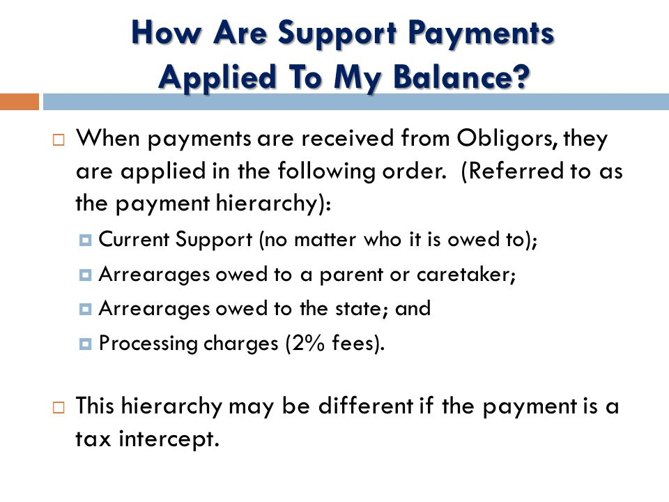  When payments are received from Obligors, they are applied in the following order.