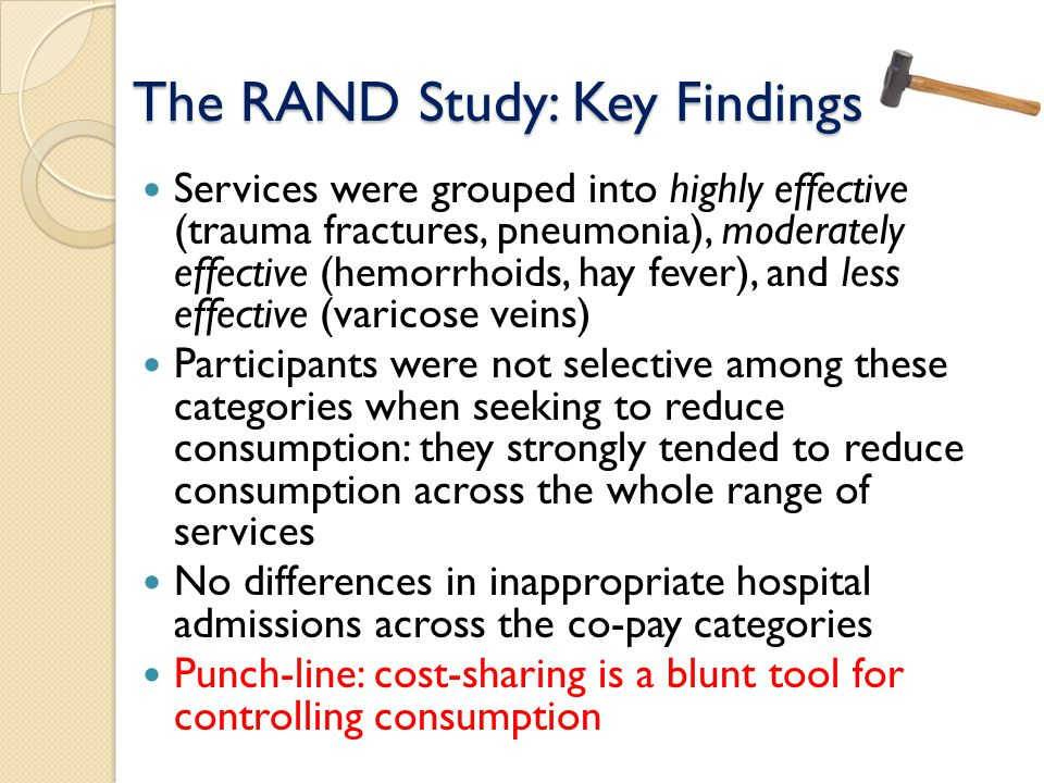 Services were grouped into highly effective (trauma fractures, pneumonia), moderately effective (hemorrhoids, hay fever), and less effective (varicose veins) Participants were not selective among these categories when seeking to reduce consumption: they strongly tended to reduce consumption across the whole range of services No differences in inappropriate hospital admissions across the co-pay categories Punch-line: cost-sharing is a blunt tool for controlling consumption The RAND Study: Key Findings