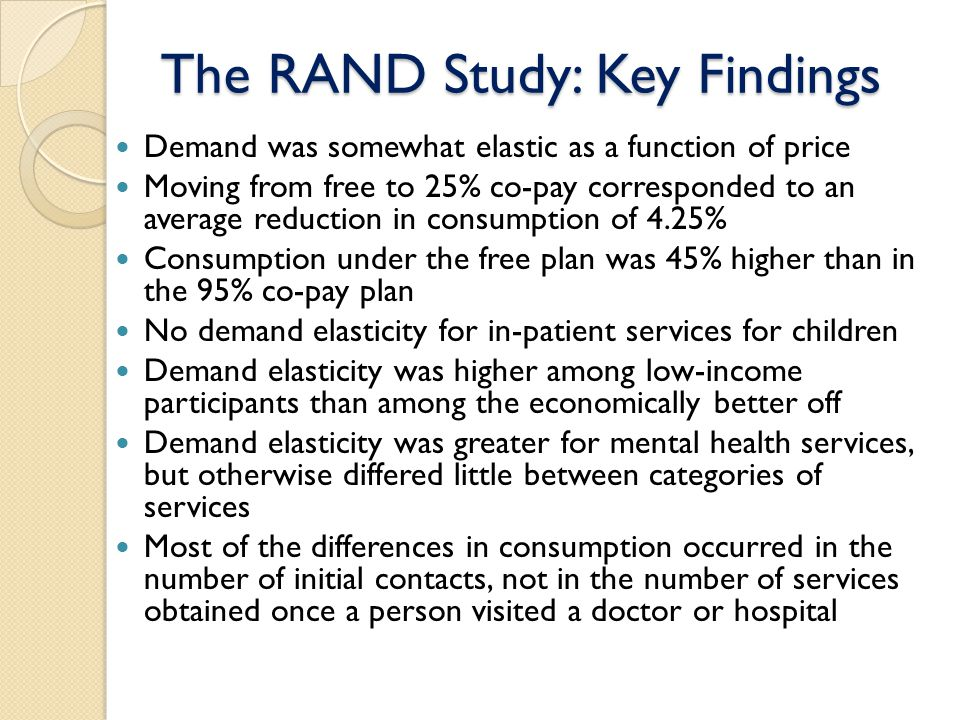 Demand was somewhat elastic as a function of price Moving from free to 25% co-pay corresponded to an average reduction in consumption of 4.25% Consumption under the free plan was 45% higher than in the 95% co-pay plan No demand elasticity for in-patient services for children Demand elasticity was higher among low-income participants than among the economically better off Demand elasticity was greater for mental health services, but otherwise differed little between categories of services Most of the differences in consumption occurred in the number of initial contacts, not in the number of services obtained once a person visited a doctor or hospital The RAND Study: Key Findings