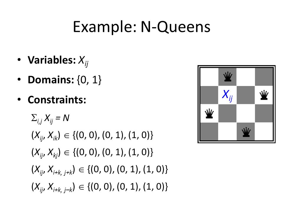 Example: N-Queens Variables: X ij Domains: {0, 1} Constraints:  i,j X ij = N (X ij, X ik )  {(0, 0), (0, 1), (1, 0)} (X ij, X kj )  {(0, 0), (0, 1)