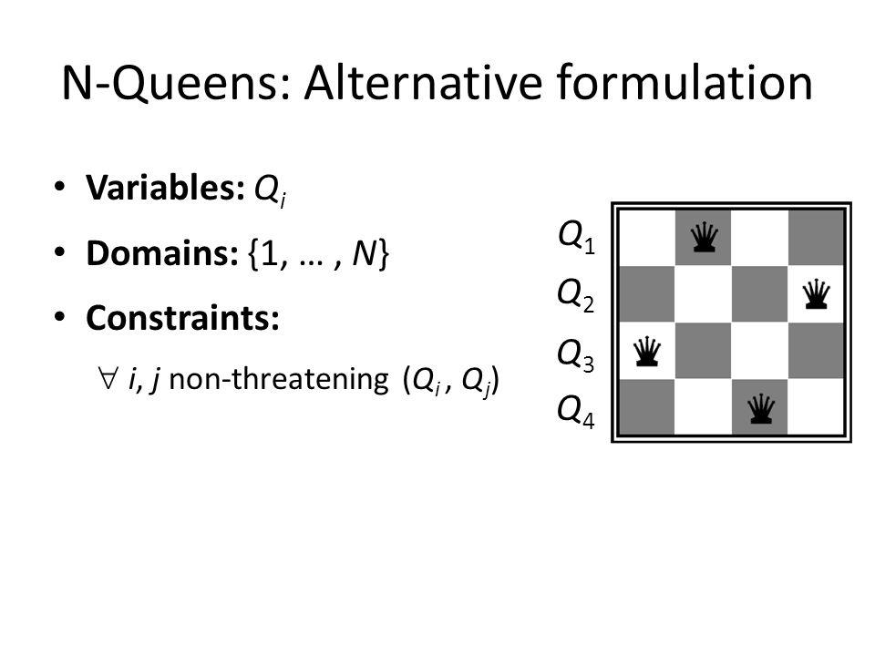 N-Queens: Alternative formulation Variables: Q i Domains: {1, …, N} Constraints:  i, j non-threatening (Q i, Q j ) Q2Q2 Q1Q1 Q3Q3 Q4Q4
