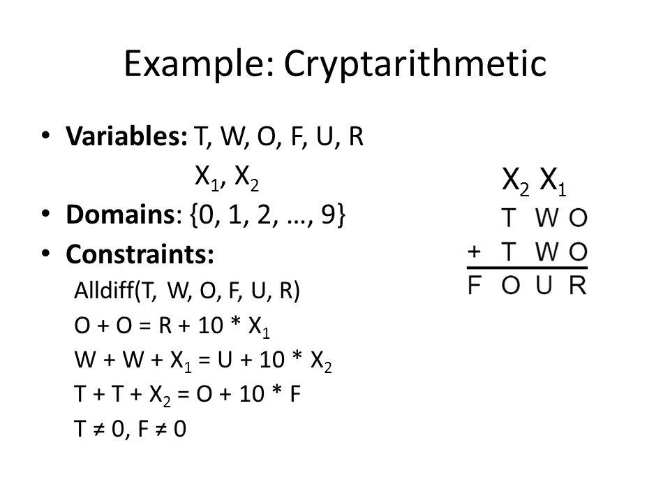 Example: Cryptarithmetic Variables: T, W, O, F, U, R X 1, X 2 Domains: {0, 1, 2, …, 9} Constraints: Alldiff(T, W, O, F, U, R) O + O = R + 10 * X 1 W + W + X 1 = U + 10 * X 2 T + T + X 2 = O + 10 * F T ≠ 0, F ≠ 0 X 2 X 1