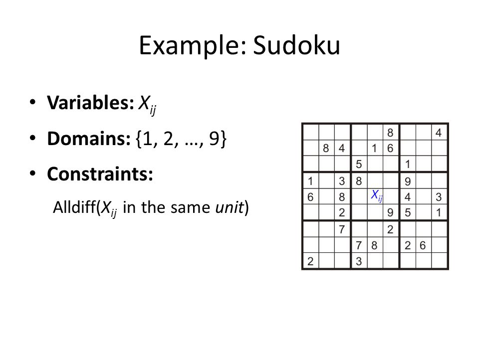 Example: Sudoku Variables: X ij Domains: {1, 2, …, 9} Constraints: Alldiff(X ij in the same unit) X ij