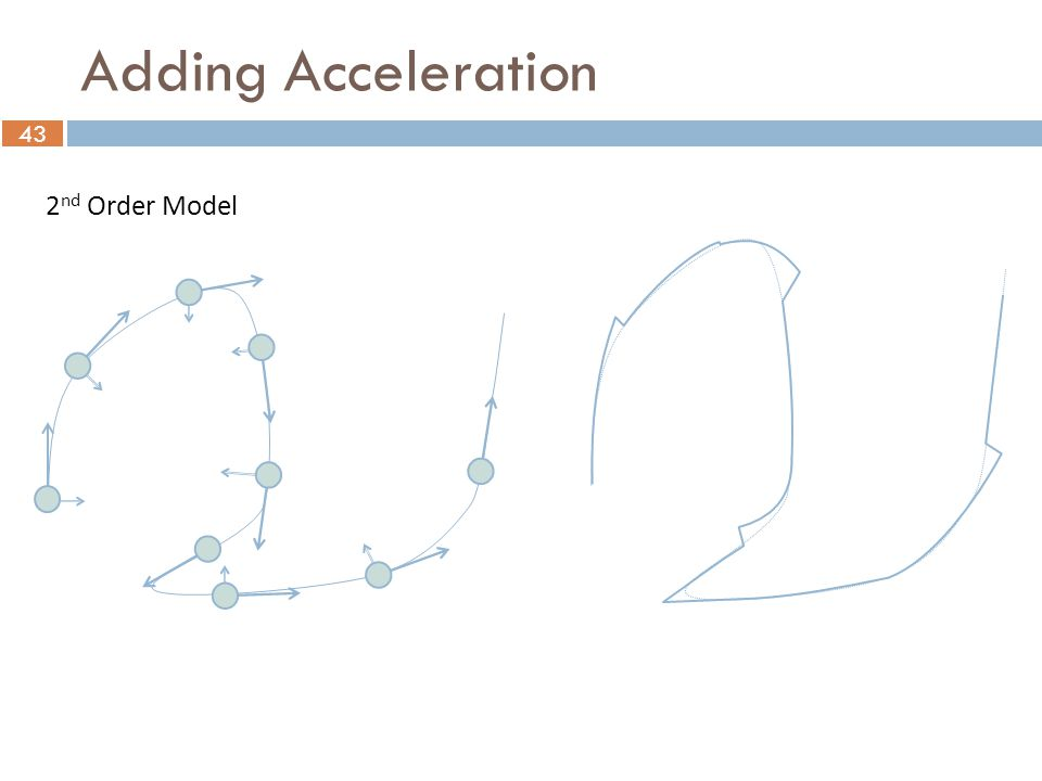 43 2 nd Order Model Adding Acceleration