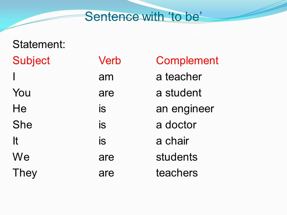 Sentence with 'to be' Statement: SubjectVerb Complement Iama teacher You area student Heis an engineer Sheisa doctor It isa chair Wearestudents Theyar