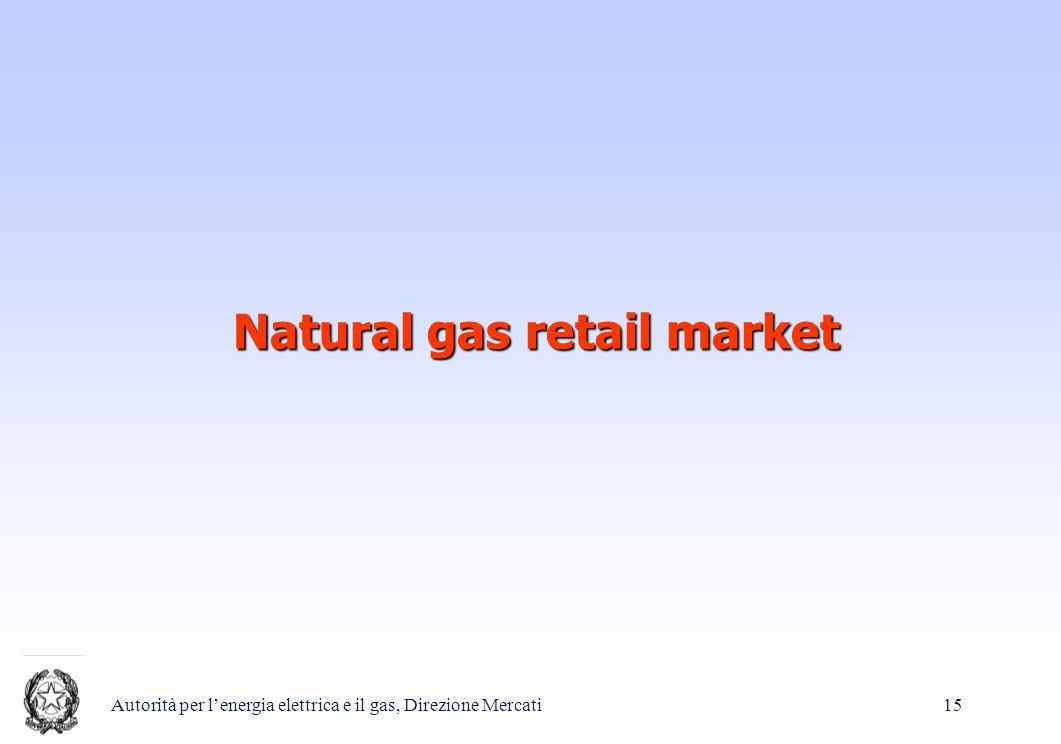 Autorità per l'energia elettrica e il gas, Direzione Mercati 15 Natural gas retail market
