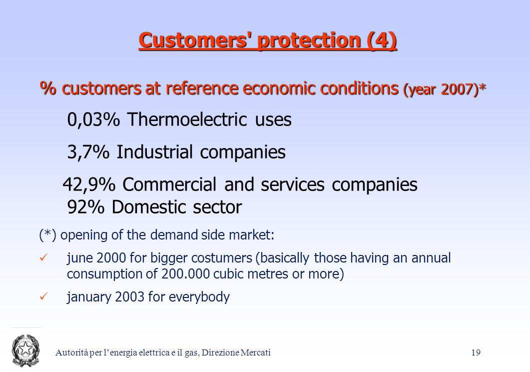 Autorità per l'energia elettrica e il gas, Direzione Mercati 19 Customers protection (4) % customers at reference economic conditions (year 2007)* 0,03% Thermoelectric uses 3,7% Industrial companies 42,9% Commercial and services companies 92% Domestic sector (*) opening of the demand side market: june 2000 for bigger costumers (basically those having an annual consumption of 200.000 cubic metres or more) january 2003 for everybody