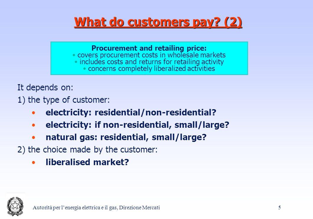 Autorità per l'energia elettrica e il gas, Direzione Mercati 5 What do customers pay.