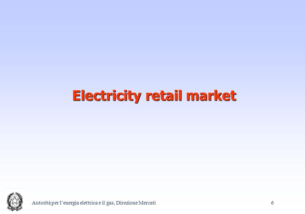 Autorità per l'energia elettrica e il gas, Direzione Mercati 6 Electricity retail market
