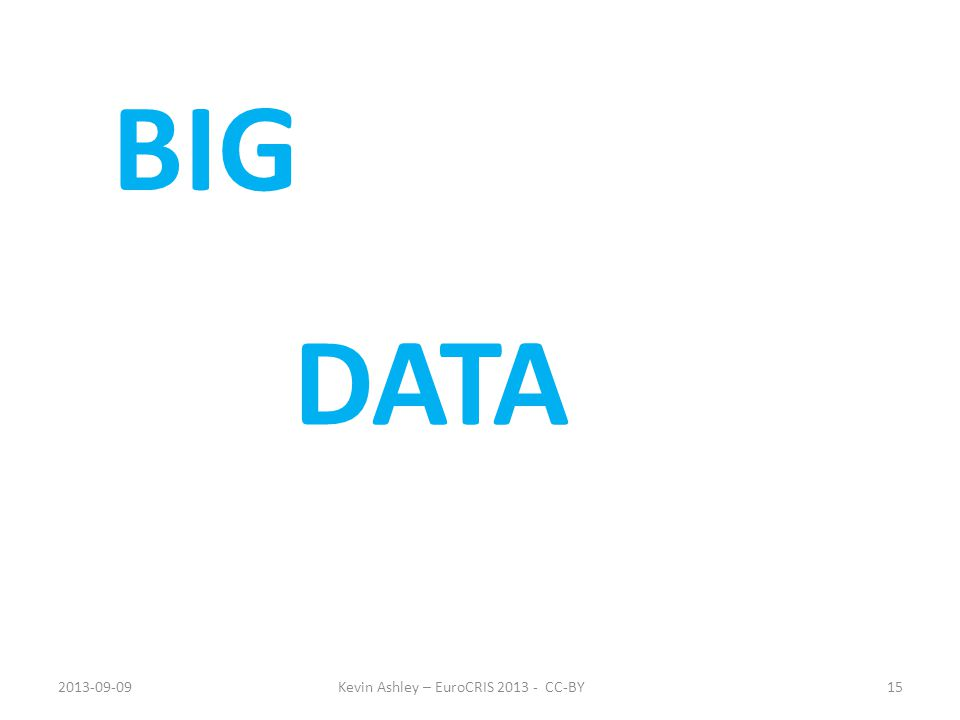 2013-09-09Kevin Ashley – EuroCRIS 2013 - CC-BY15 BIG DATA