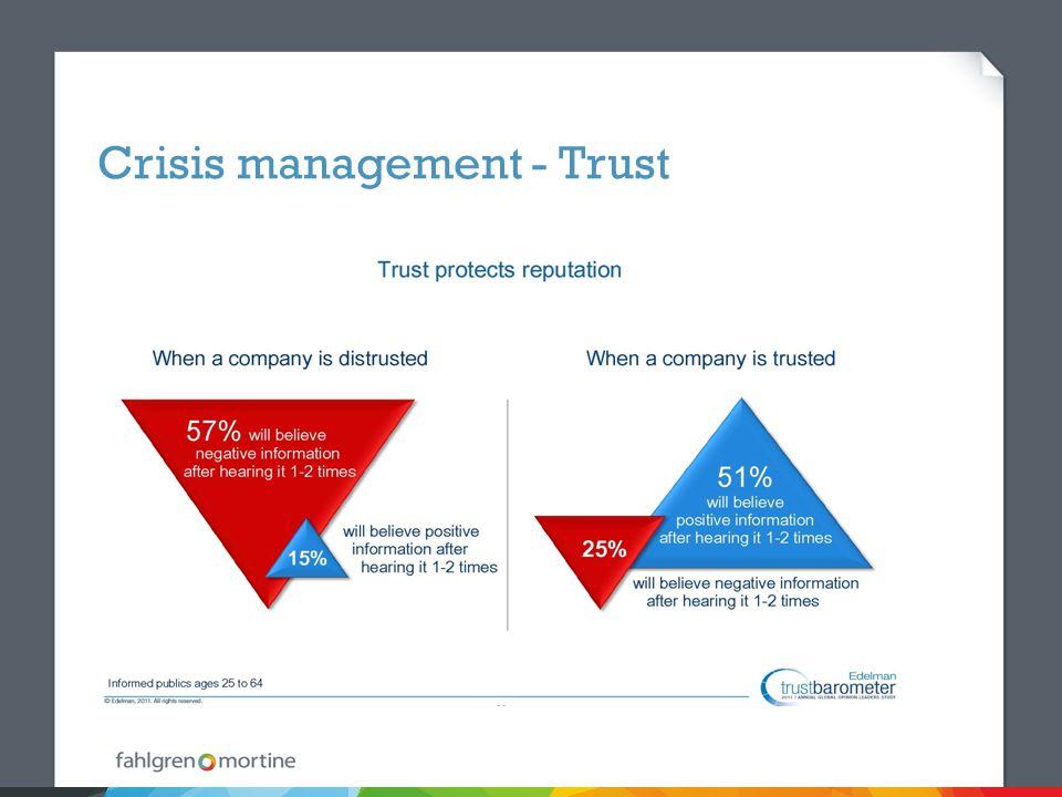 Crisis management - Trust
