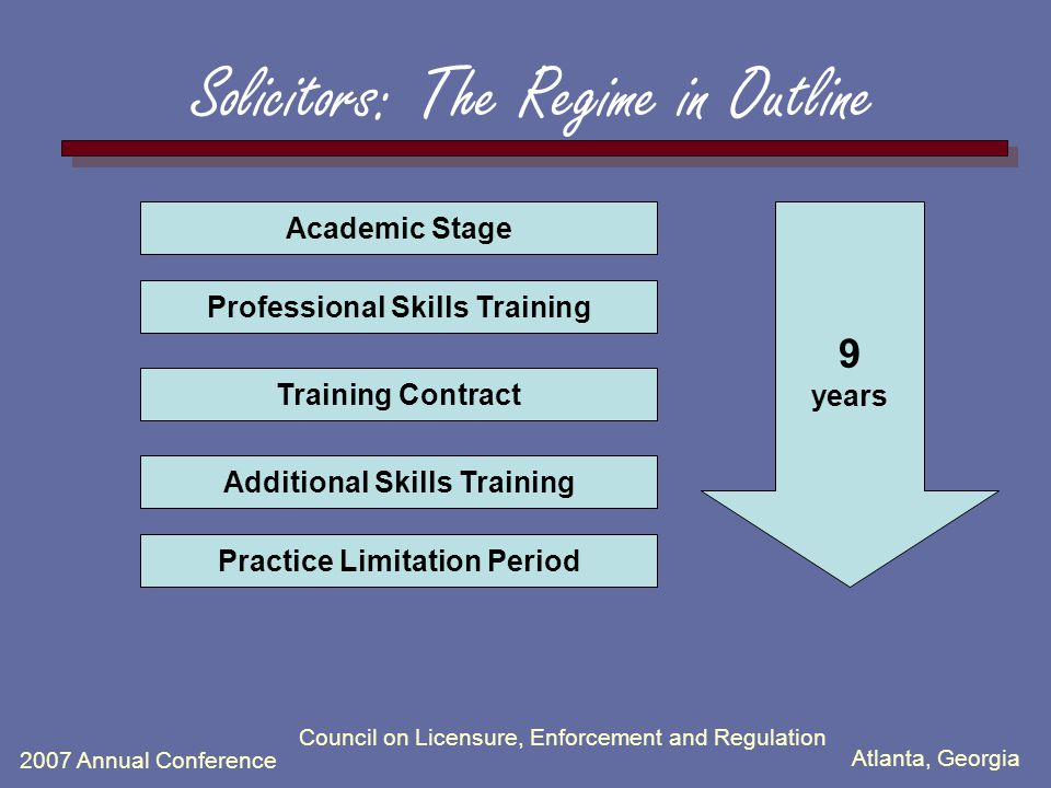 Atlanta, Georgia 2007 Annual Conference Council on Licensure, Enforcement and Regulation Solicitors: The Regime in Outline 9 years Academic Stage Additional Skills Training Training Contract Professional Skills Training Practice Limitation Period