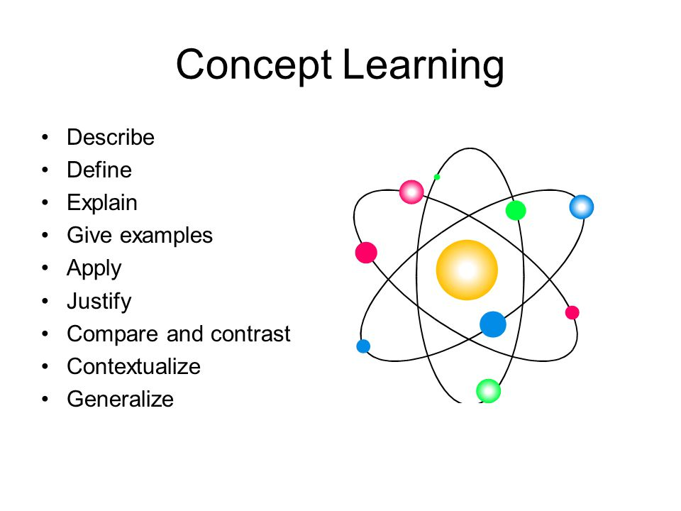 Concept Learning Describe Define Explain Give examples Apply Justify Compare and contrast Contextualize Generalize