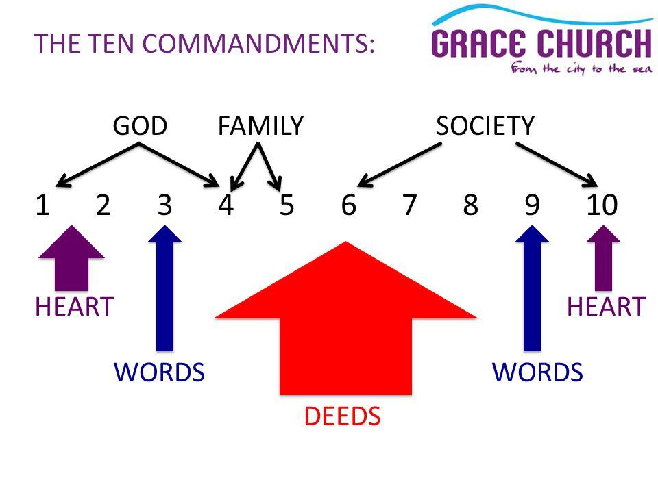1 2 3 4 5 6 7 8 9 10 THE TEN COMMANDMENTS: HEART WORDS DEEDS WORDS HEART SOCIETYFAMILYGOD