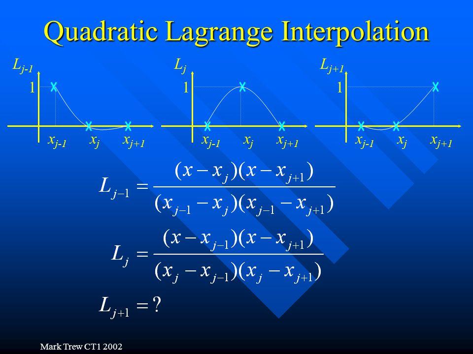 Mark Trew CT1 2002 Quadratic Lagrange Interpolation L j-1 1 x j-1 x j+1 xjxj LjLj 1 x j-1 x j+1 xjxj L j+1 1 x j-1 x j+1 xjxj