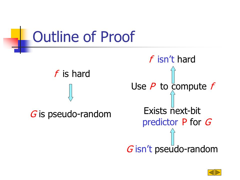 Outline of Proof f isn't hard Use P to compute f Exists next-bit predictor P for G G isn't pseudo-random f is hard G is pseudo-random