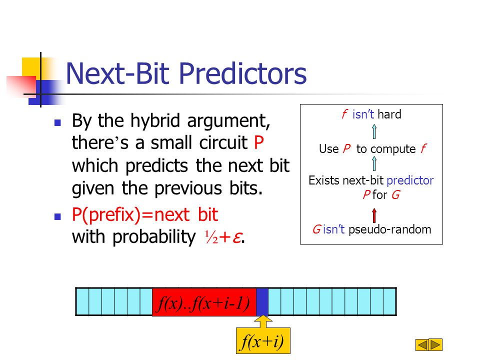 Next-Bit Predictors f isn't hard Use P to compute f Exists next-bit predictor P for G G isn't pseudo-random f(x)..f(x+i-1) f(x+i) By the hybrid argument, there ' s a small circuit P which predicts the next bit given the previous bits.