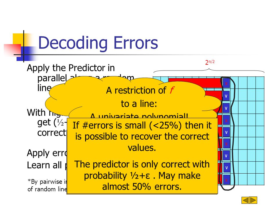 Decoding Errors Apply the Predictor in parallel along a random line. With high probability we get ( ½ +ε)-fraction of correct predictions. * Apply err