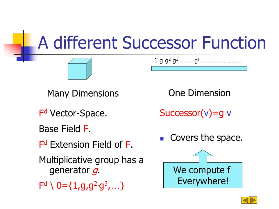 A different Successor Function F d Vector-Space. Base Field F.