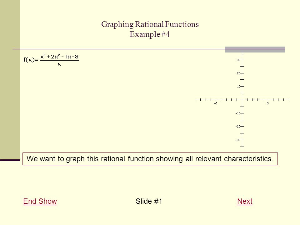 Graphing Rational Functions Example #4 End ShowEnd Show Slide #1 NextNext We want to graph this rational function showing all relevant characteristics