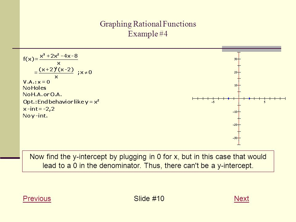 Graphing Rational Functions Example #4 PreviousPreviousSlide #10 NextNext Now find the y-intercept by plugging in 0 for x, but in this case that would