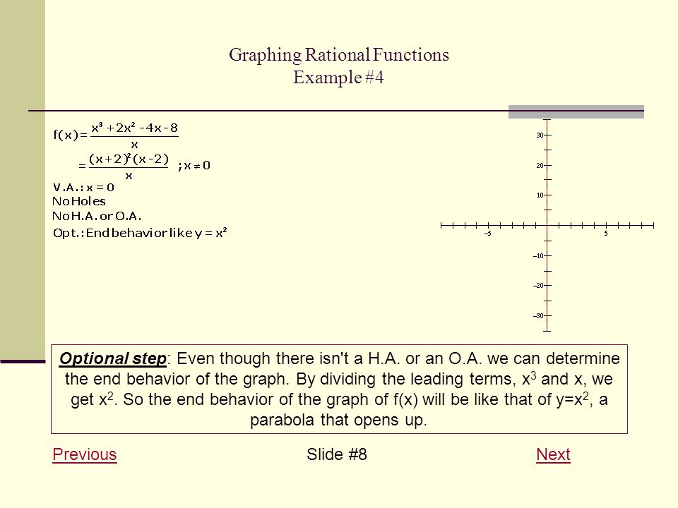 Graphing Rational Functions Example #4 PreviousPreviousSlide #8 NextNext Optional step: Even though there isn't a H.A. or an O.A. we can determine the