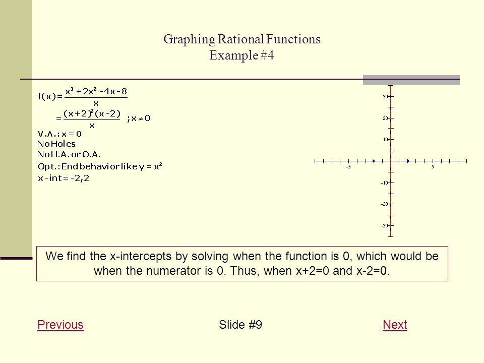 Graphing Rational Functions Example #4 PreviousPreviousSlide #9 NextNext We find the x-intercepts by solving when the function is 0, which would be when the numerator is 0.